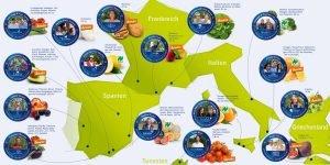 Weiling Produzenten Mittelmeerraum